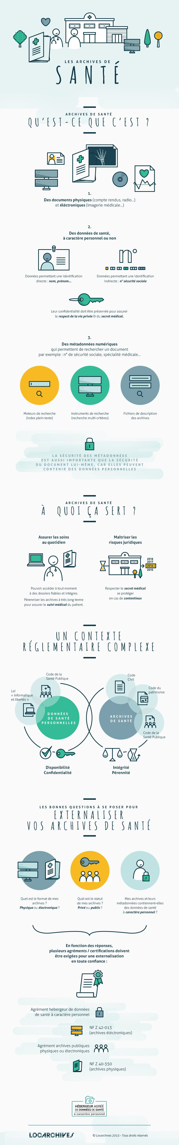 infographie archives sante locarchives
