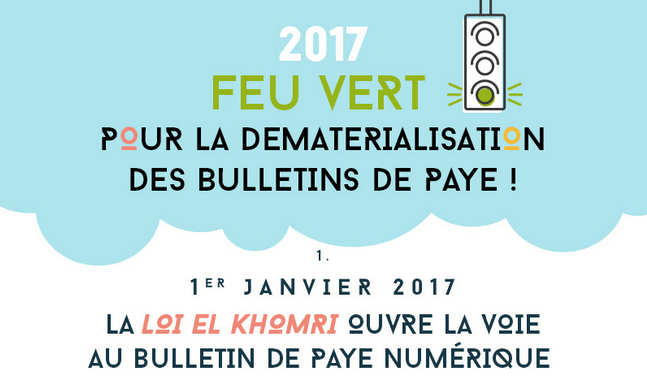 infographie dematerialisation paie